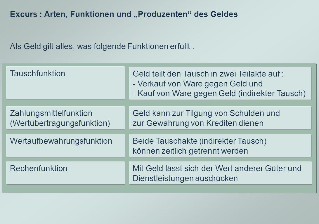 """Excurs : Arten, Funktionen und """"Produzenten des Geldes"""