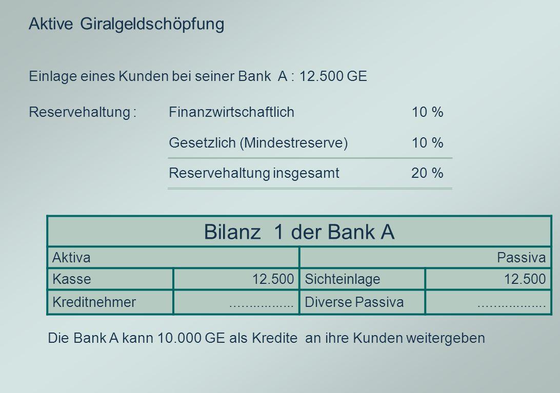 Bilanz 1 der Bank A Aktive Giralgeldschöpfung