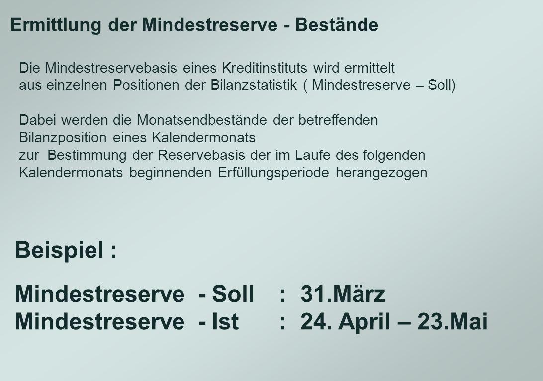 Mindestreserve - Soll : 31.März