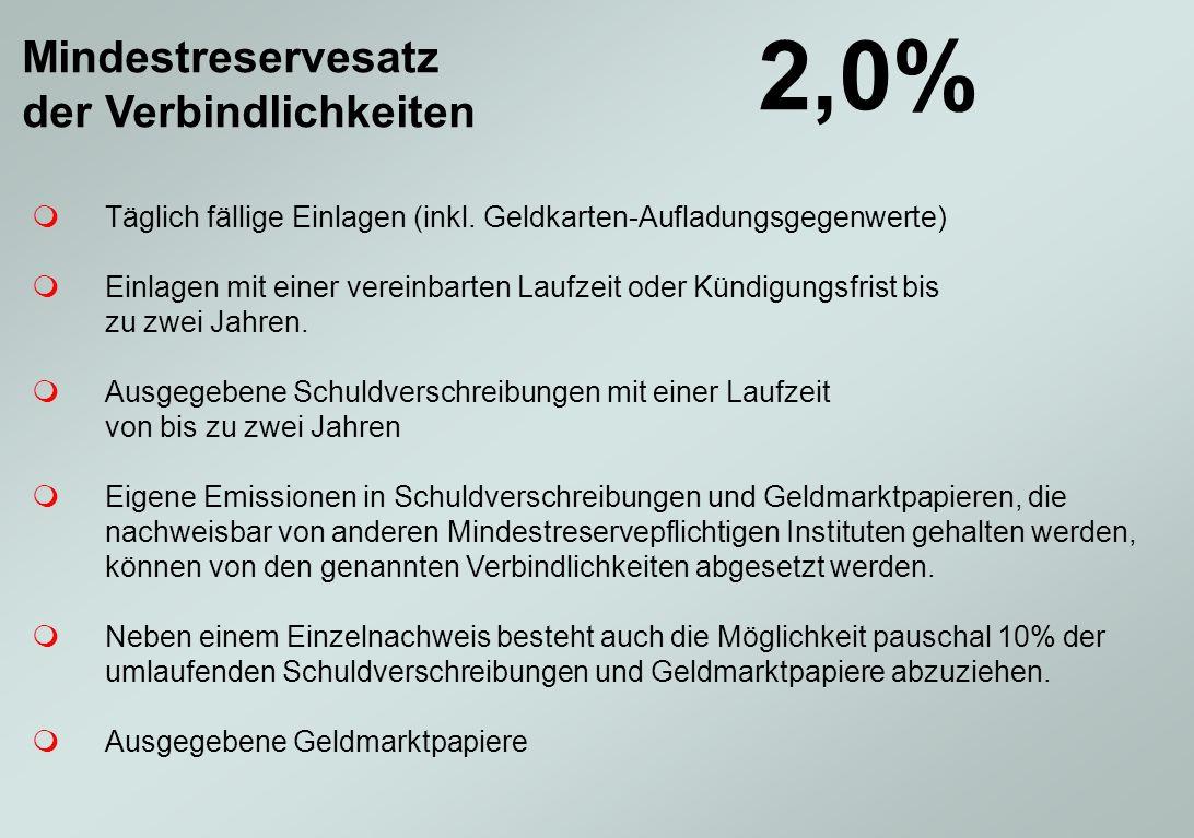2,0% Mindestreservesatz der Verbindlichkeiten