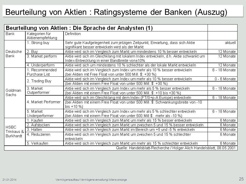Beurteilung von Aktien : Ratingsysteme der Banken (Auszug)