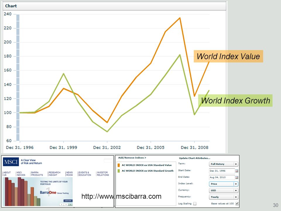 World Index Value World Index Growth http://www.mscibarra.com