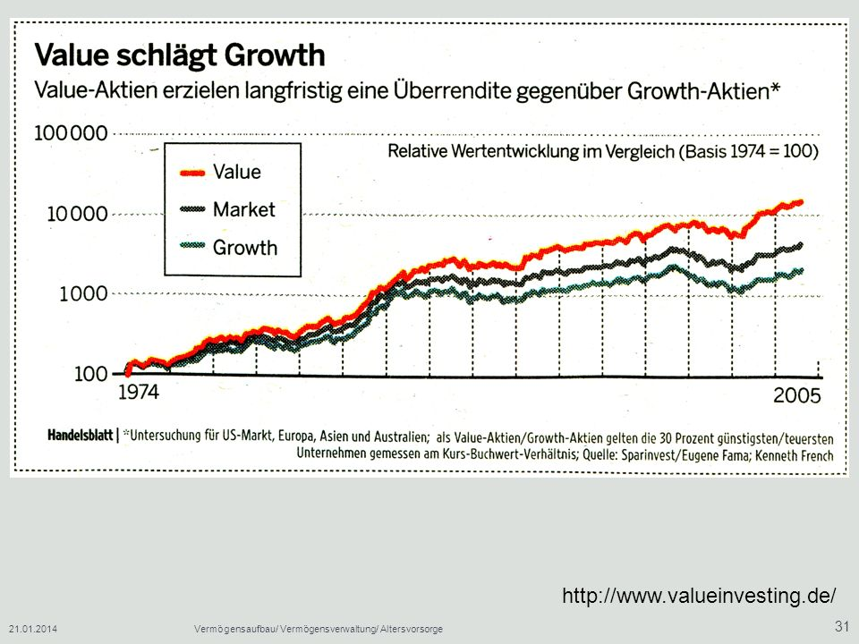 http://www.valueinvesting.de/ 27.03.2017