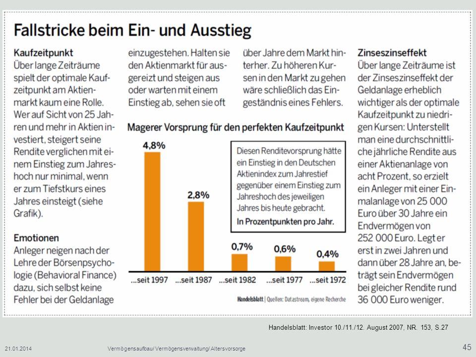 Handelsblatt: Investor 10./11./12. August 2007, NR. 153, S.27