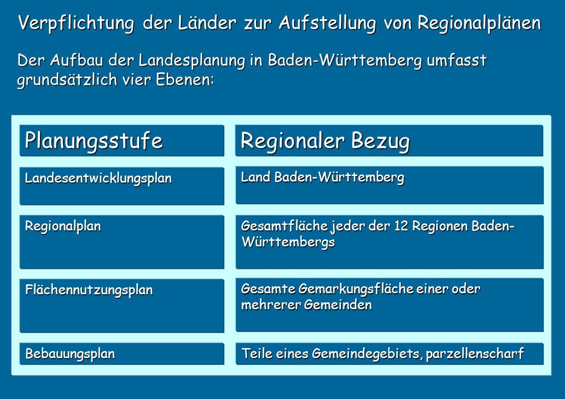 Planungsstufe Regionaler Bezug