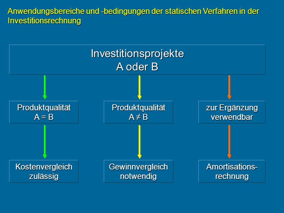 Investitionsprojekte A oder B