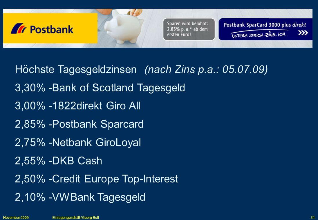 Höchste Tagesgeldzinsen (nach Zins p.a.: 05.07.09)