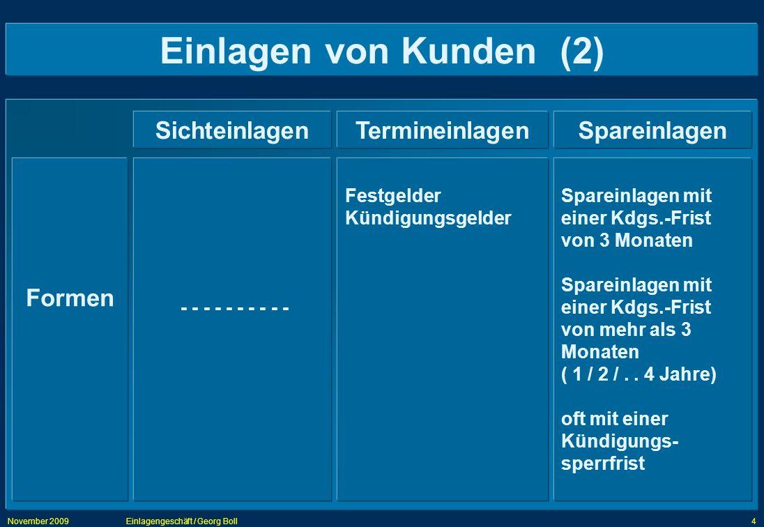 Einlagen von Kunden (2) Sichteinlagen Termineinlagen Spareinlagen