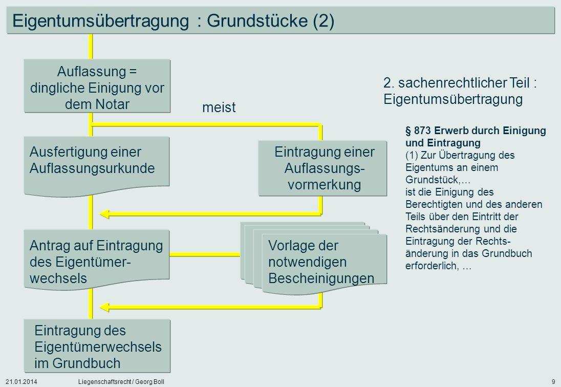 Eigentumsübertragung : Grundstücke (2)