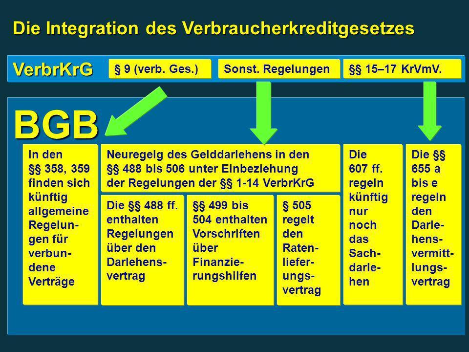 BGB Die Integration des Verbraucherkreditgesetzes VerbrKrG