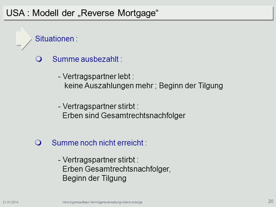 "USA : Modell der ""Reverse Mortgage"