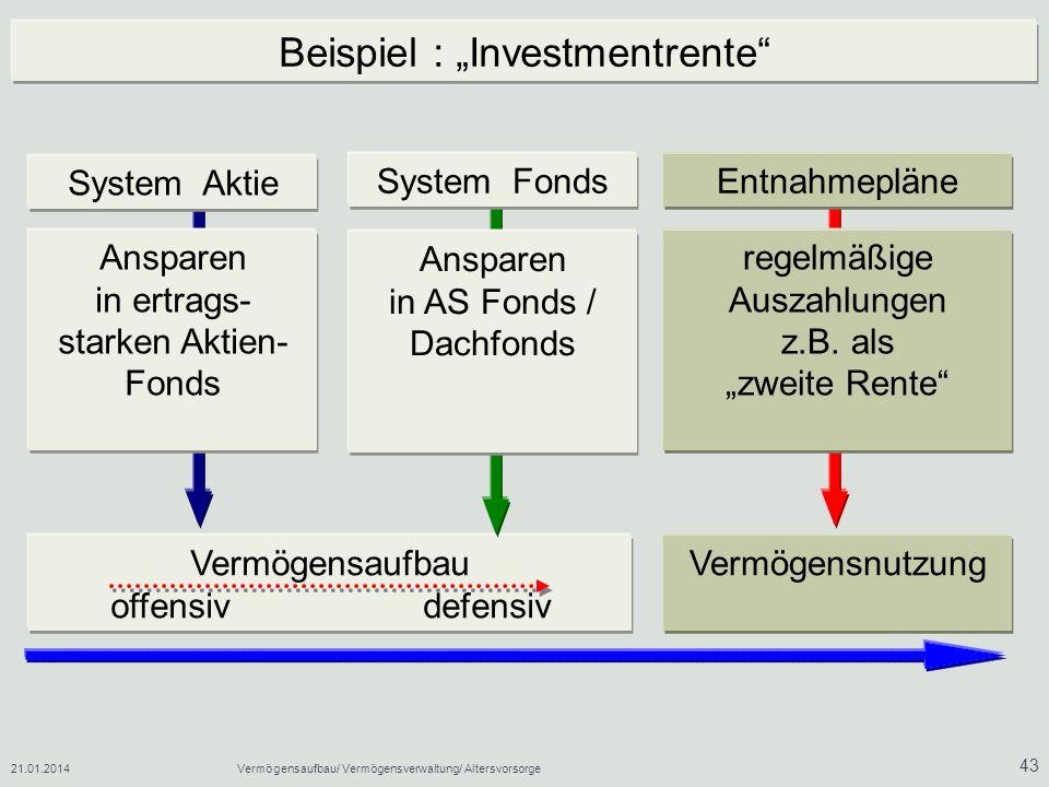 """Beispiel : """"Investmentrente"""