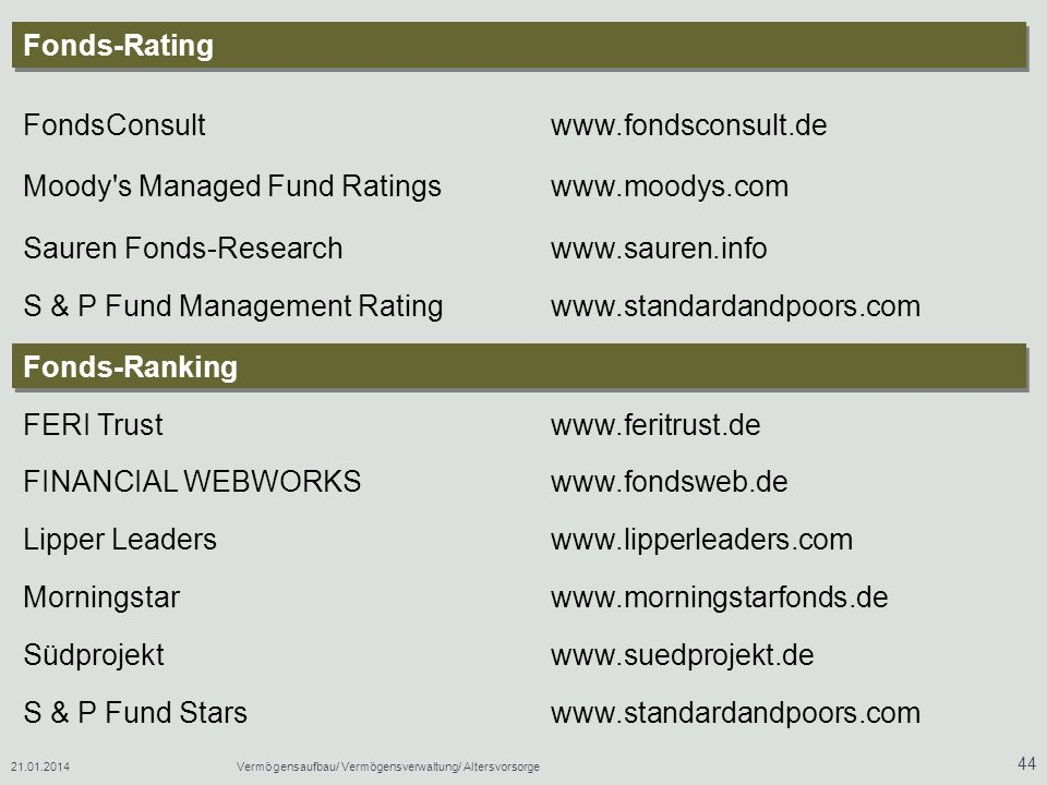 S & P Fund Management Rating www.sauren.info Sauren Fonds-Research
