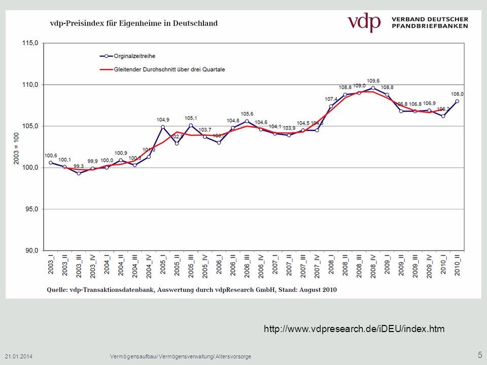 http://www.vdpresearch.de/iDEU/index.htm 27.03.2017