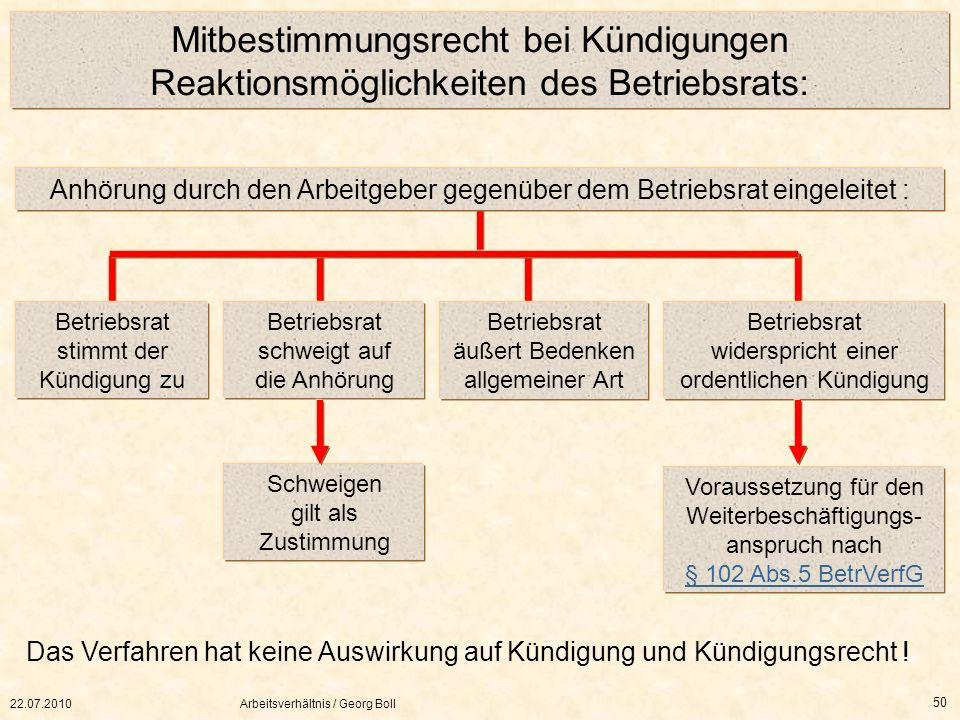 Mitbestimmungsrecht bei Kündigungen Reaktionsmöglichkeiten des Betriebsrats: