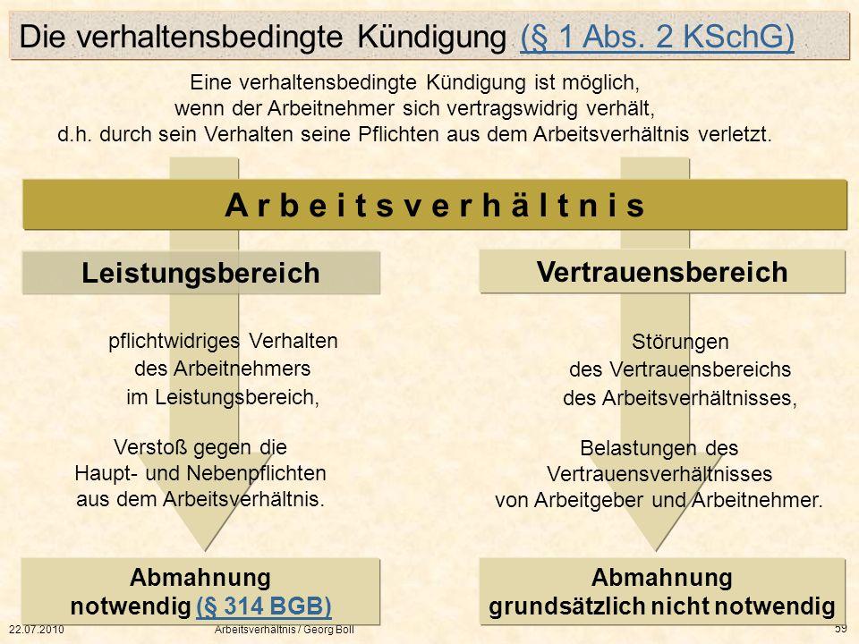 Die verhaltensbedingte Kündigung (§ 1 Abs. 2 KSchG)