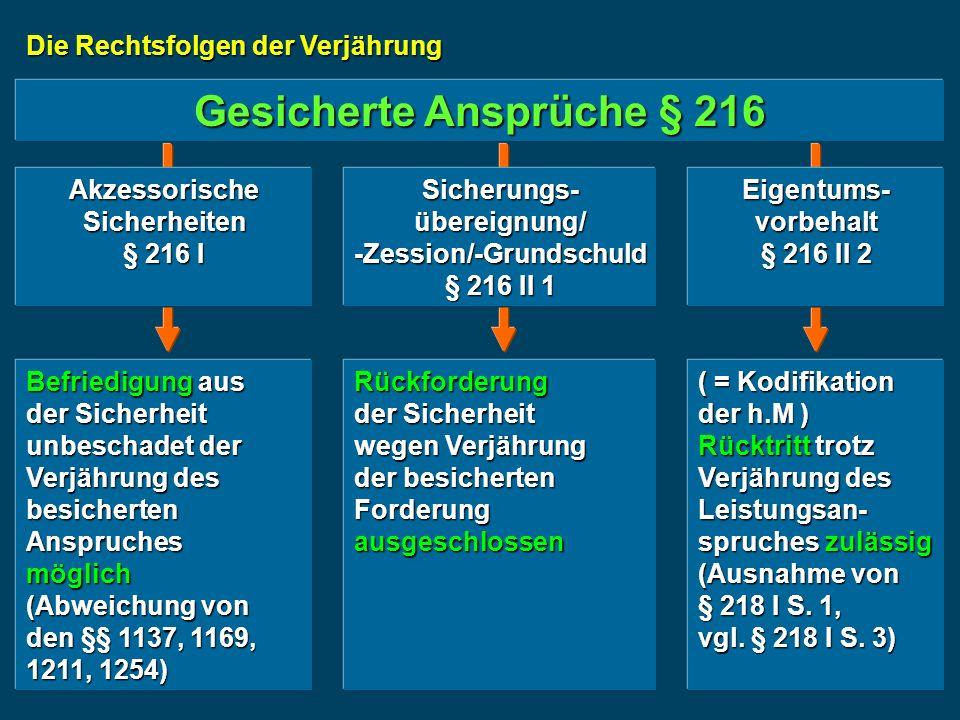 Gesicherte Ansprüche § 216