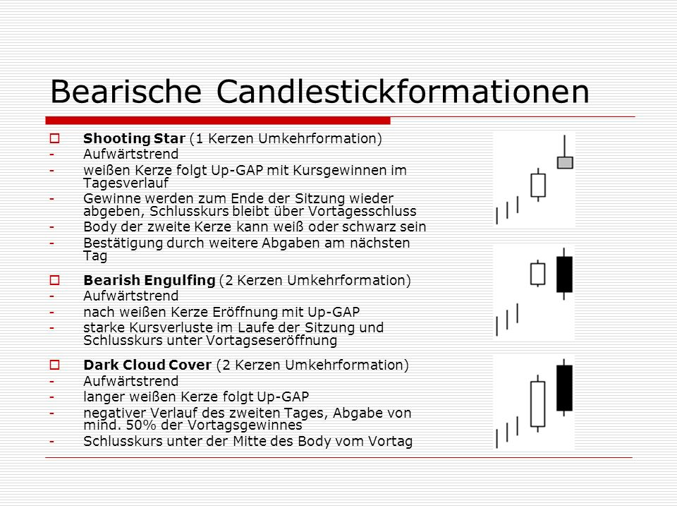 Bearische Candlestickformationen