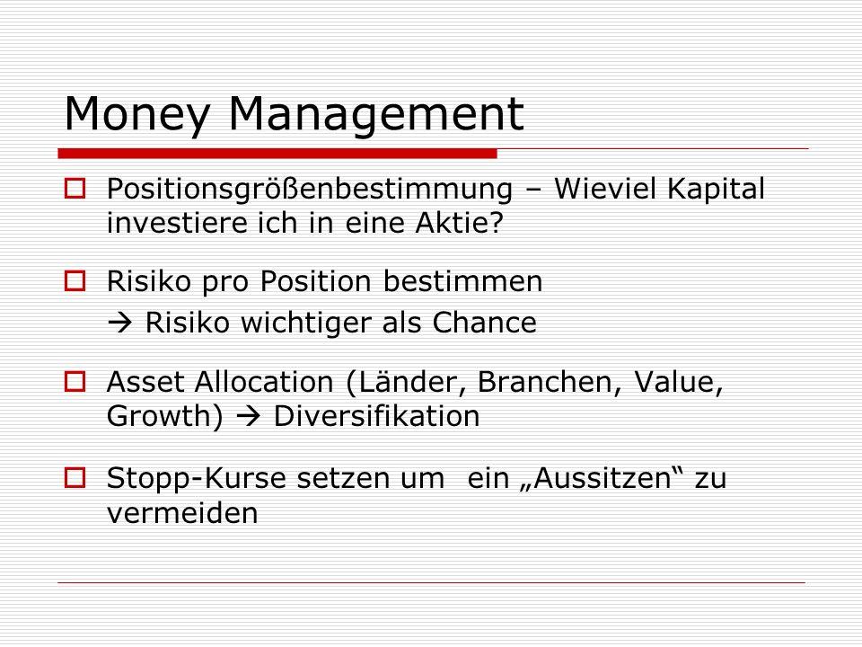Money Management Positionsgrößenbestimmung – Wieviel Kapital investiere ich in eine Aktie Risiko pro Position bestimmen.