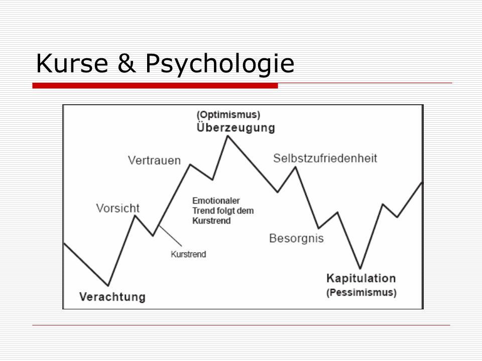 Kurse & Psychologie