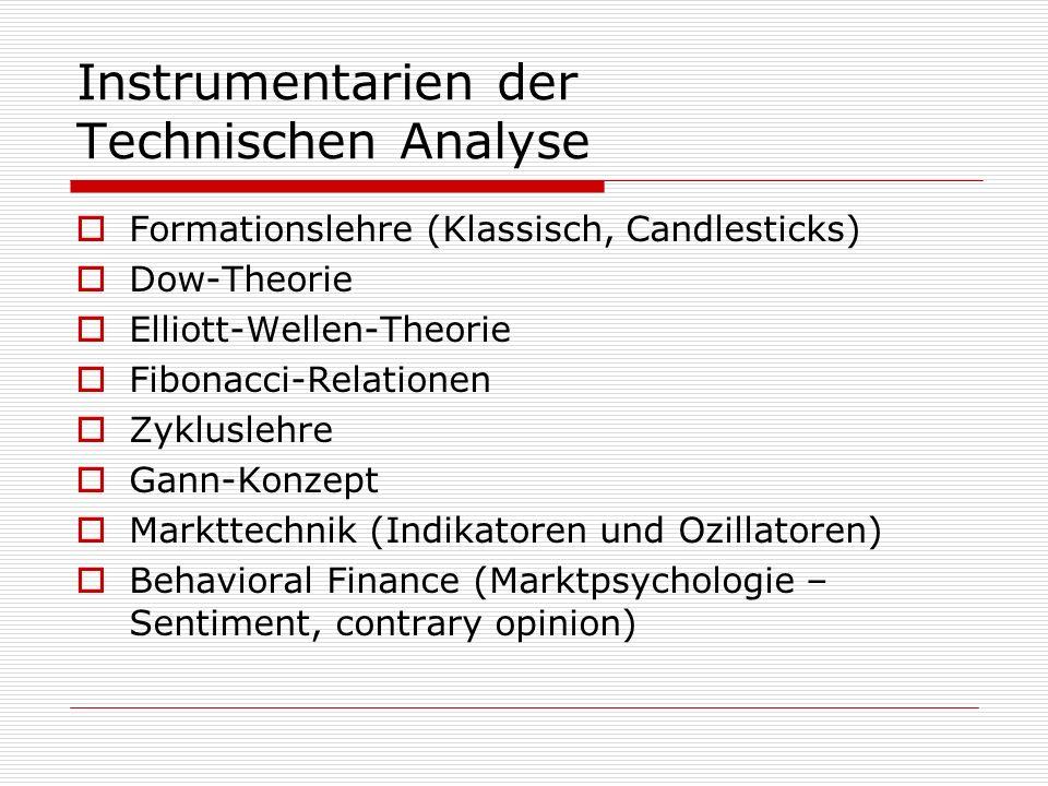 Instrumentarien der Technischen Analyse