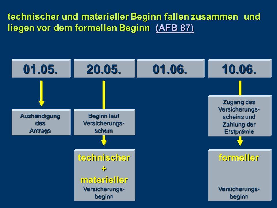 technischer und materieller Beginn fallen zusammen und liegen vor dem formellen Beginn (AFB 87)