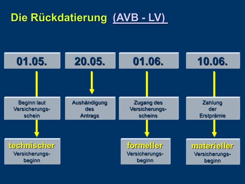 Die Rückdatierung (AVB - LV)