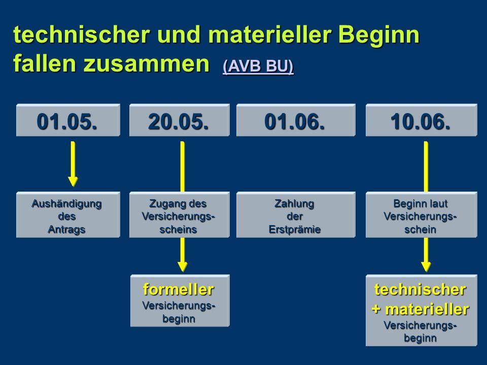 technischer und materieller Beginn fallen zusammen (AVB BU)