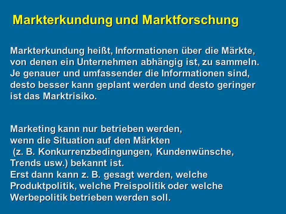 Markterkundung und Marktforschung