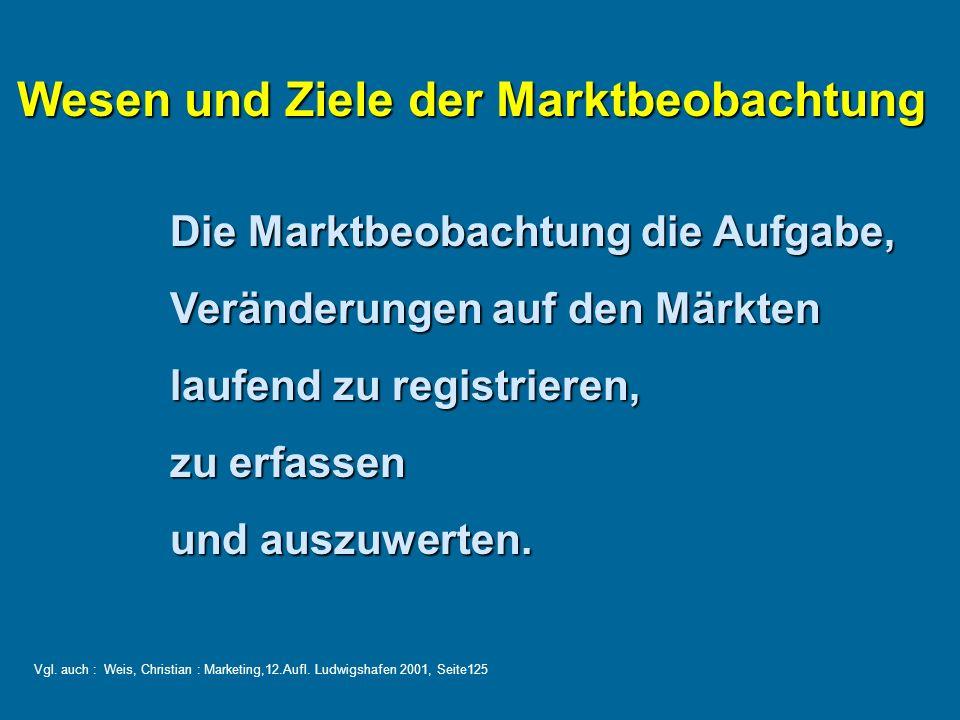 Wesen und Ziele der Marktbeobachtung