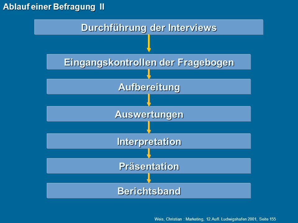 Durchführung der Interviews Eingangskontrollen der Fragebogen