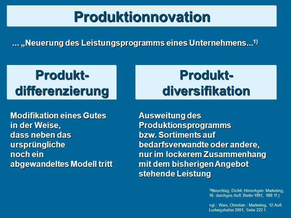 """... """"Neuerung des Leistungsprogramms eines Unternehmens...1)"""