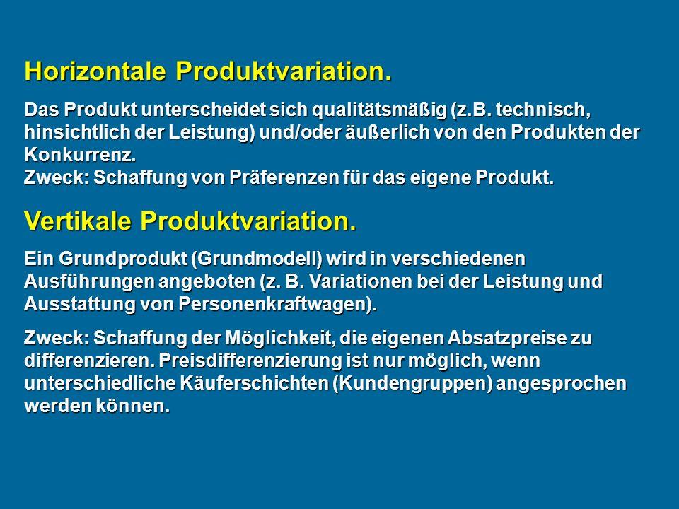Horizontale Produktvariation.