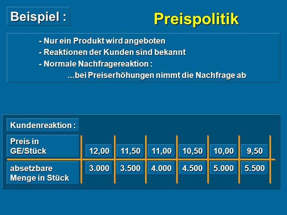 Preispolitik Beispiel : - Nur ein Produkt wird angeboten