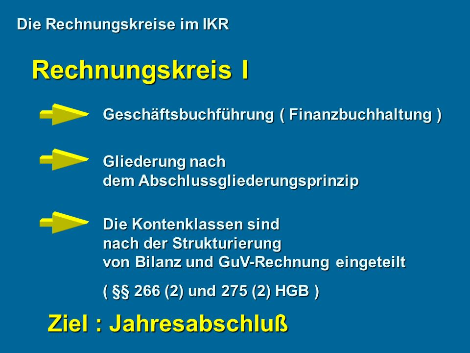 Rechnungskreis I Ziel : Jahresabschluß Die Rechnungskreise im IKR