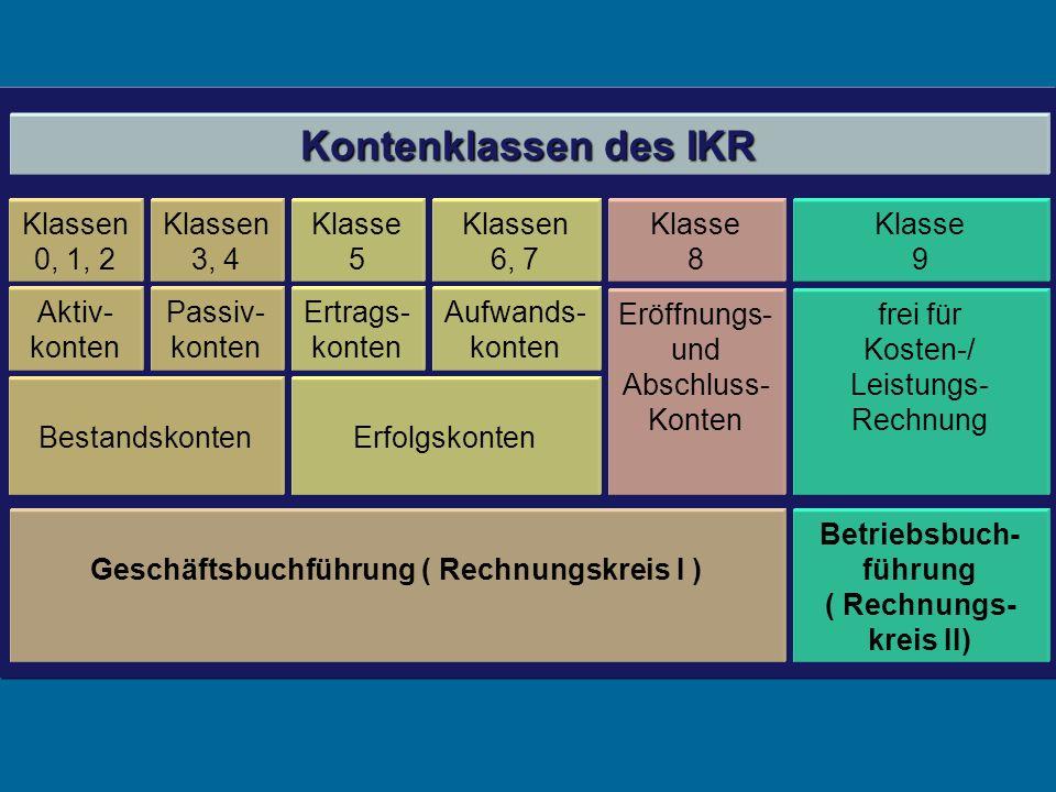 Geschäftsbuchführung ( Rechnungskreis I )