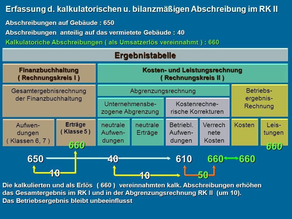Erfassung d. kalkulatorischen u. bilanzmäßigen Abschreibung im RK II