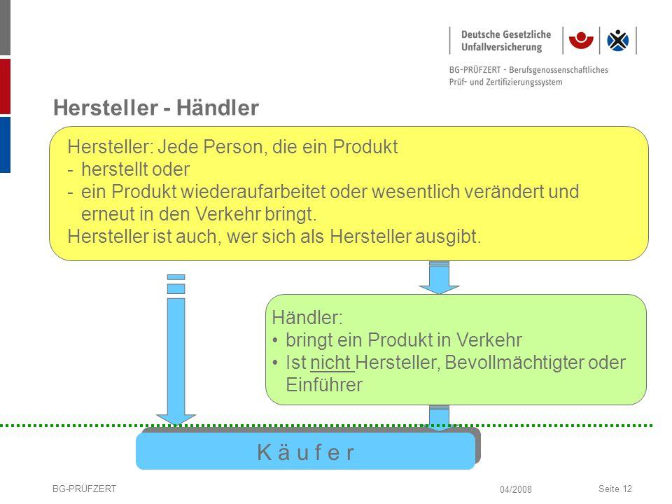Hersteller - Händler K ä u f e r