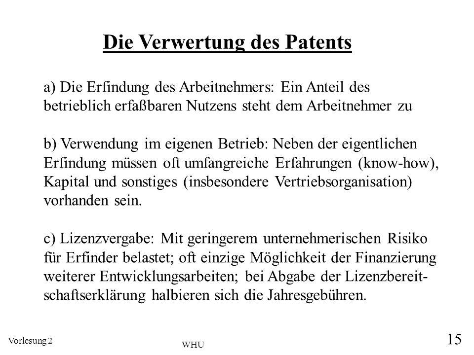 Die Verwertung des Patents