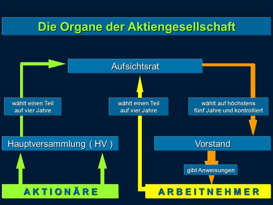 Die Organe der Aktiengesellschaft
