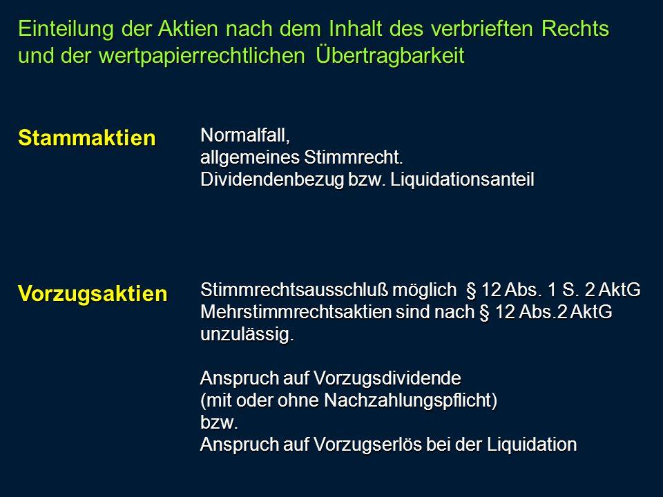 Einteilung der Aktien nach dem Inhalt des verbrieften Rechts und der wertpapierrechtlichen Übertragbarkeit