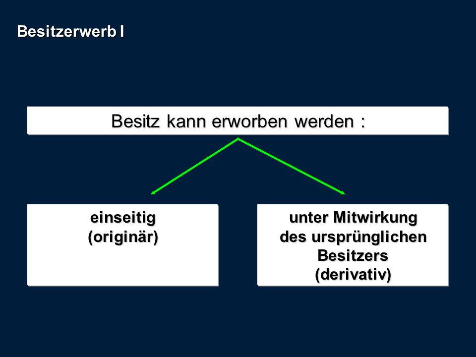 unter Mitwirkung des ursprünglichen Besitzers (derivativ)