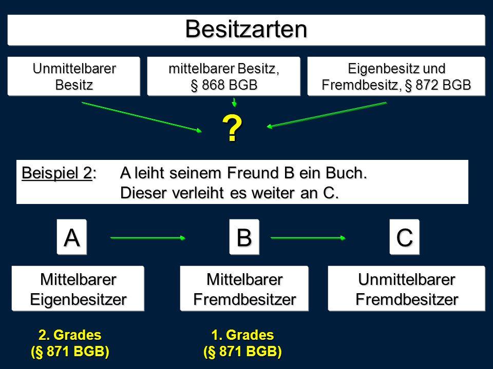 Besitzarten Unmittelbarer Besitz. mittelbarer Besitz, § 868 BGB. Eigenbesitz und Fremdbesitz, § 872 BGB.