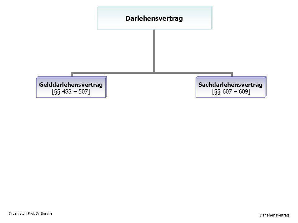 © Lehrstuhl Prof. Dr. Busche