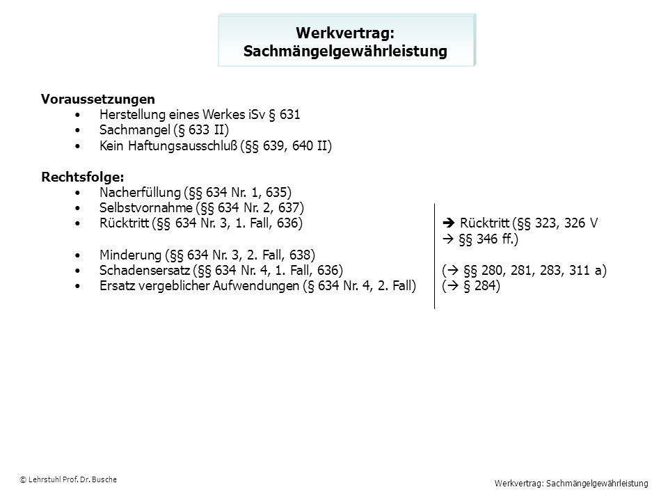 Werkvertrag: Sachmängelgewährleistung
