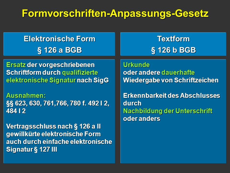 Formvorschriften-Anpassungs-Gesetz