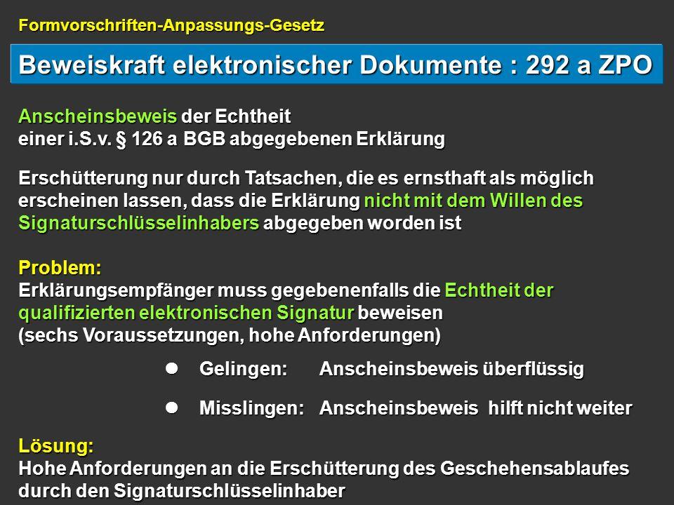 Beweiskraft elektronischer Dokumente : 292 a ZPO