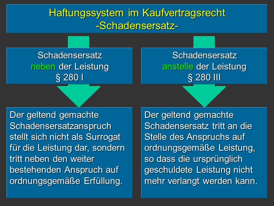 Haftungssystem im Kaufvertragsrecht -Schadensersatz-