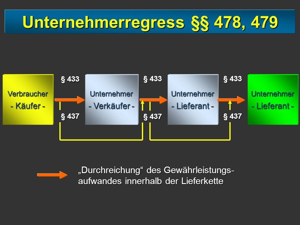 Unternehmerregress §§ 478, 479