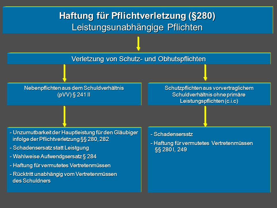 Haftung für Pflichtverletzung (§280) Leistungsunabhängige Pflichten